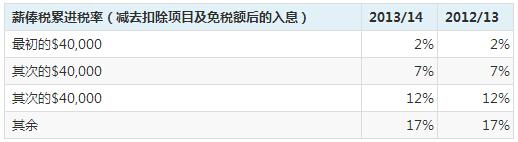 香港薪俸一�F紫����@税税率