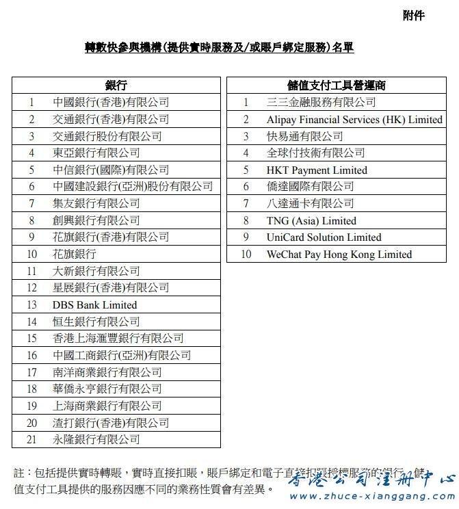 """香港金管局宣布啟動""""轉數快""""小額實時支付系統"""