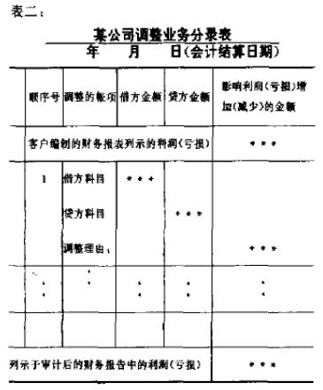 调整业务分录表